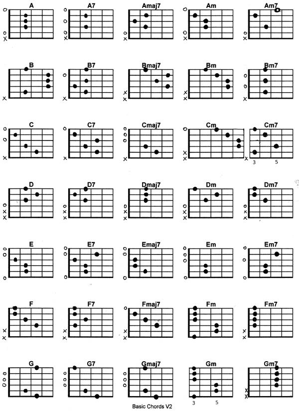 Acoustic Guitar I